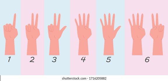 Set of counting hands sign from one to ten. Count on your fingers. A set of hands. The finger gestures. Zero, one, two, three, four, five, six, seven, eight, nine, ten. Vector illustration, EPS 10.