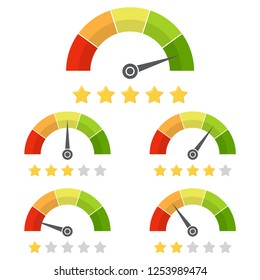 Set of customer satisfaction meter with star rating. Vector illustration