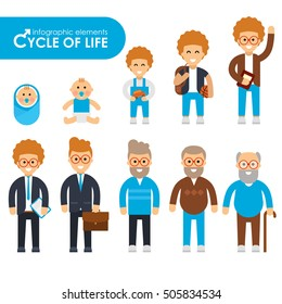 Set of cycle of life in a flat style. Male characters, the cycle of life infographic elementes, growing up male. From infant to grandfather. Men of different ages. Man of all ages. Vector illustration