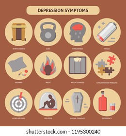 Set of depression symptoms icons in flat style
