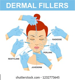 Set with dermal fillers Injections. Infographics with medical cosmetic procedures for face skin. Beauty, cosmetology, anti-aging concept. beautiful woman having hyaluronic acid filler injection.