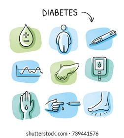 Set of different diabetes and blood sugar measurement icons, for medical info graphics on green and blue tiles. Hand drawn cartoon sketch vector illustration, marker style coloring.
