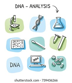 Set of different DNA testing and laboratory icons, for medical info graphics on green and blue tiles. Hand drawn cartoon sketch vector illustration, marker style coloring.
