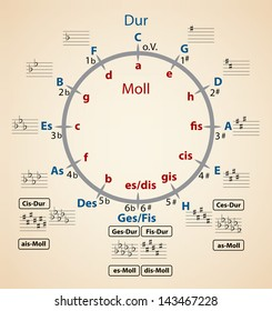 Set of different music notes. Description of the parallel chords. Vector illustration