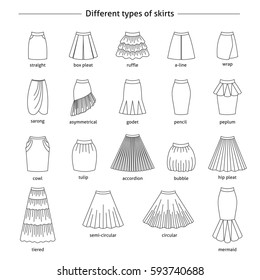 Set of different types of skirts. Thin line icons