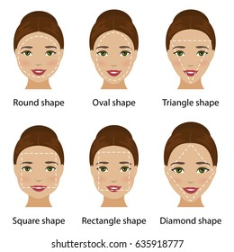 05137f2205 Set of different types of woman face shapes as oval