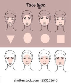 Set of different woman's faces. Forms of a female face -  square, triangle, circle, oval. Vector.