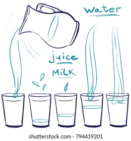 Set doodle icons - Blue Jug and glasses with a drink - milk, water, juice - pouring  glass Doodle glass in several forms: empty, partially filled, half full, full. Image include hand drawing letters