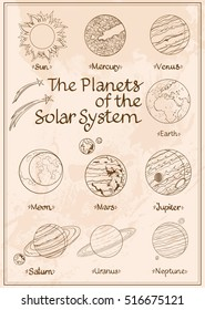 Set of drawings solar system. Planets and satellites. Astronomy symbols in vintage style.