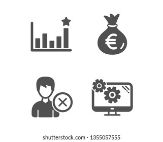 Set of Efficacy, Money bag and Remove account icons. Settings sign. Business chart, Euro currency, Delete user. Cogwheel tool.  Classic design efficacy icon. Flat design. Vector