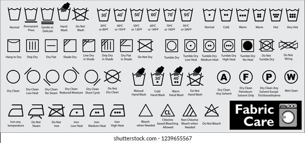 set of fabric care or washing symbols or laundry symbols. easy to modify