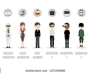 Set of  face People concept, cartoon character vector in flat design isolated on white background, Character design.