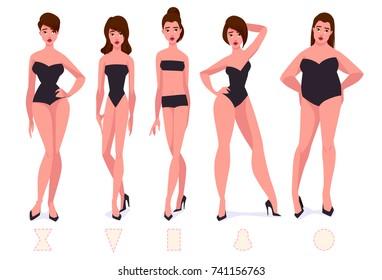 Set of female body shape types - five types. Vector cartoon illustration.