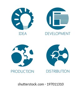 Set flat icon - idea, development, production, distribution