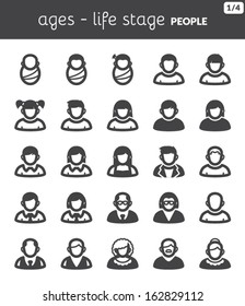 Set of flat icons about people. Age. Life stage