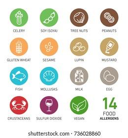 Set of food allergens