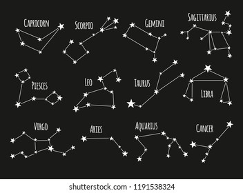 Set of freehand constellations. Vector zodiac signs.