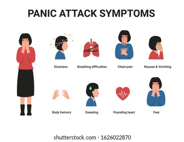 Set girl with panic attack symptoms. Flat vector cartoon illustration.