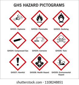 set of globally harmonized system hazard pictograms on white background