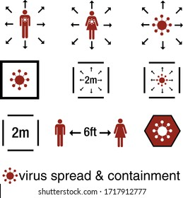 A set of graphics depicting virus spreading, containment and social distancing