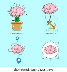 Set of growth and fixed mindset symbols. Vector illustration outline flat design style.