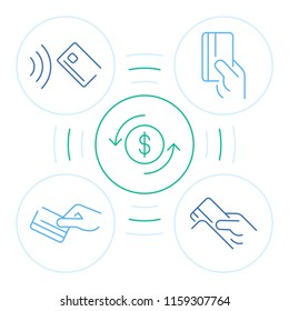 The set of Hand holding Credit Cards with Vector Linear emblems, payments badge, payments infographic. Vector thin line emblems for the button payment service of the website or finance mobile app.