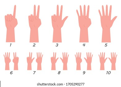 A set of hands. Set of counting hands sign from one to ten. The finger gestures. Count on your fingers. Zero, one, two, three, four, five, six, seven, eight, nine, ten. Vector illustration, EPS 10.