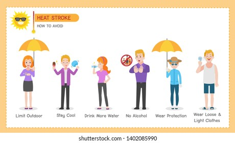 Set of Heatstroke Medical Heath Care concept, Sun stroke, Hot summer, HOW TO AVOID, Limit Outdoor, Stay Cool, Drink More Water, No Alcohol, Wear Protection, Wear Loose & Light Clothes, cartoon.