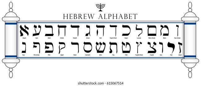 Set of Hebrew Alphabet written in the Torah on white background