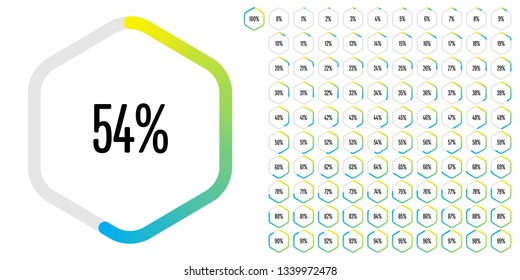 Set of hexagon percentage diagrams (meters) from 0 to 100 ready-to-use for web design, user interface (UI) or infographic - indicator with gradient from yellow to cyan (blue)