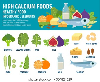 Set of high calcium. vitamins and minerals foods. infographic element. food for seniors concept. vector flat icons graphic design.              healthcare illustration.