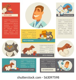 Set of horizontal vertical banners. Pet feeding and care info graphic. Vet clinic or veterinary vaccination. Flat design. Vector illustration