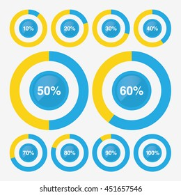 set icon pie blue and yellow chart 10, 20, 30, 40, 50, 60, 70, 80, 90, 100 percent