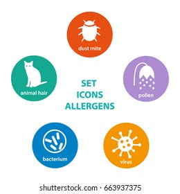 Set icons allergen. Group of allergens in the round colored circles. Circles icons, red, blue, green, orange.