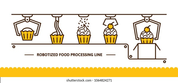 Set of icons of food processing industry. Automated line of confectionery at the factory. Vector illustration in modern style