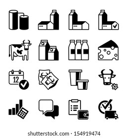 Set of icons for milk. Dairy products, production, range, service, sales, profits