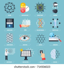 Set of icons with nanotechnologies including electronics, medicine, robots, artificial intelligence on blue background isolated vector illustration