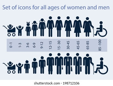 Set of icons on a theme: all age group of people.