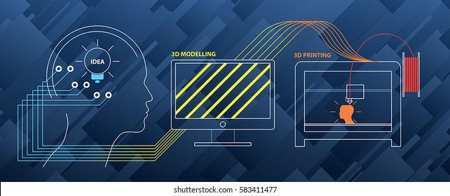 Set illustration about 3d printing, printer, filament, g-cod, modeling, prototype, background