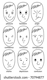 Set of illustrations expressing various feelings: Pleasure, boredom, anger, confidence, constraint, complacency, shame, confusion, depression