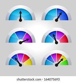 Set of indicators diagram