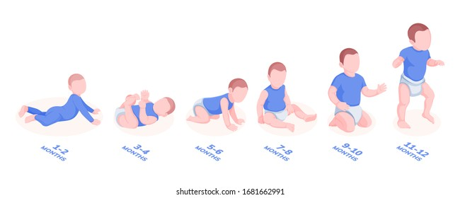 Set of infant boys growth stages for first year of life. Vector illustration baby or child, kid month periods. Male toddler walking and rolling. Progress of lie, sit, walk for baby. Pediatrics center