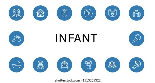 Set of infant icons such as Car seat, Laugh room, Baby, Moses basket, Bib, Sippy cup, Baby tub, Crying, Feeding chair, Breast pump, Carriage, Rattle, Stork, Nasal aspirator , infant