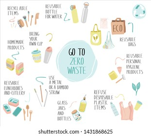 Set of items for zero waste life. Go green. Eco lifestyle. No plastic. Hand drawn elements on white background.Vector.