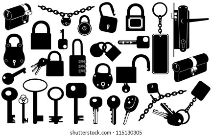 set of keys and locks isolated