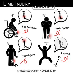 Set of Limb injury ( stick man with wheel chair, axillary crutch, tripod cane ) ( Fracture tibia and fibula, ankle sprain, knee arthralgia )( Vector Medical stick man, physical therapy infographic )