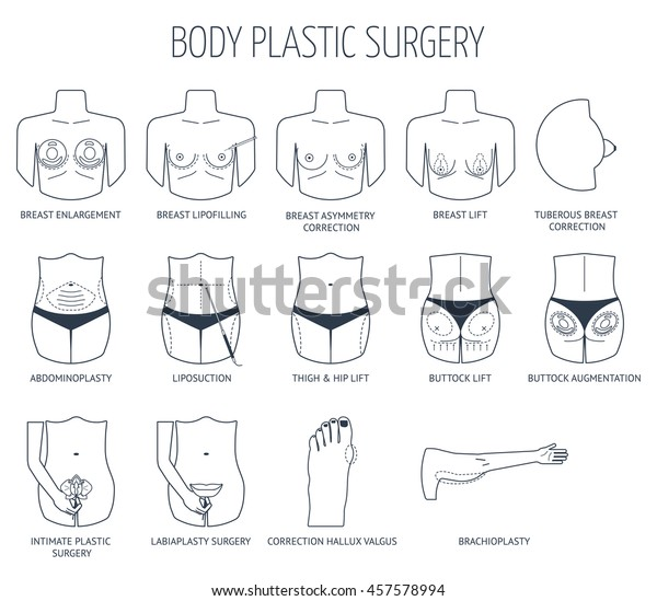 Dr. Trussler Facial Plastic Procedures