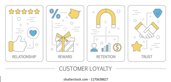 Set of loyalty vertical banners. Idea of building relationship with customers, trust and reward. Isolated flat abstract vector illustration