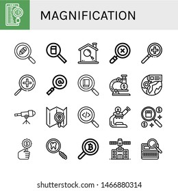 Set of magnification icons such as Search, Zoom in, Microscope, Find, Telescope, Planetarium , magnification