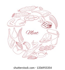set of meat and meat products of different breeds of livestock and birds in the circle. Word meat. Doodle. Vector